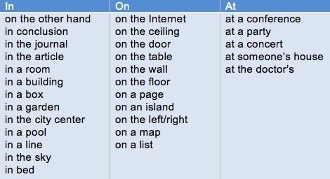 Location of prepositions in at on learn english for Floor meaning in english